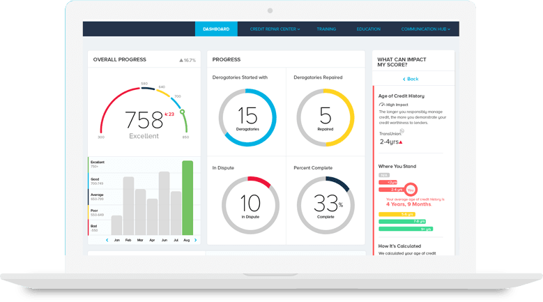 the-credit-pros-dashboard-view