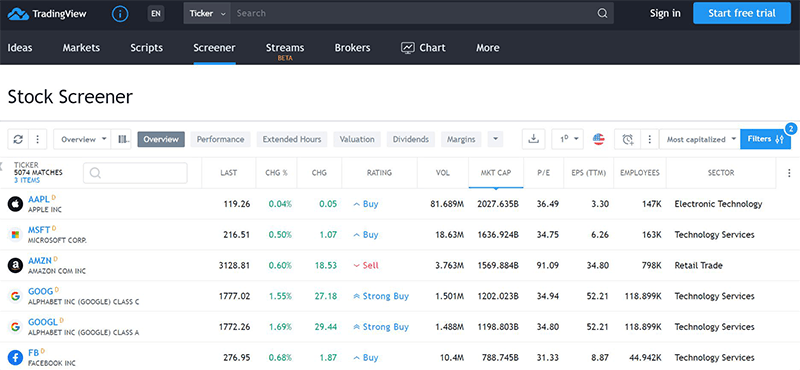 tradingview-stockscreener-interface