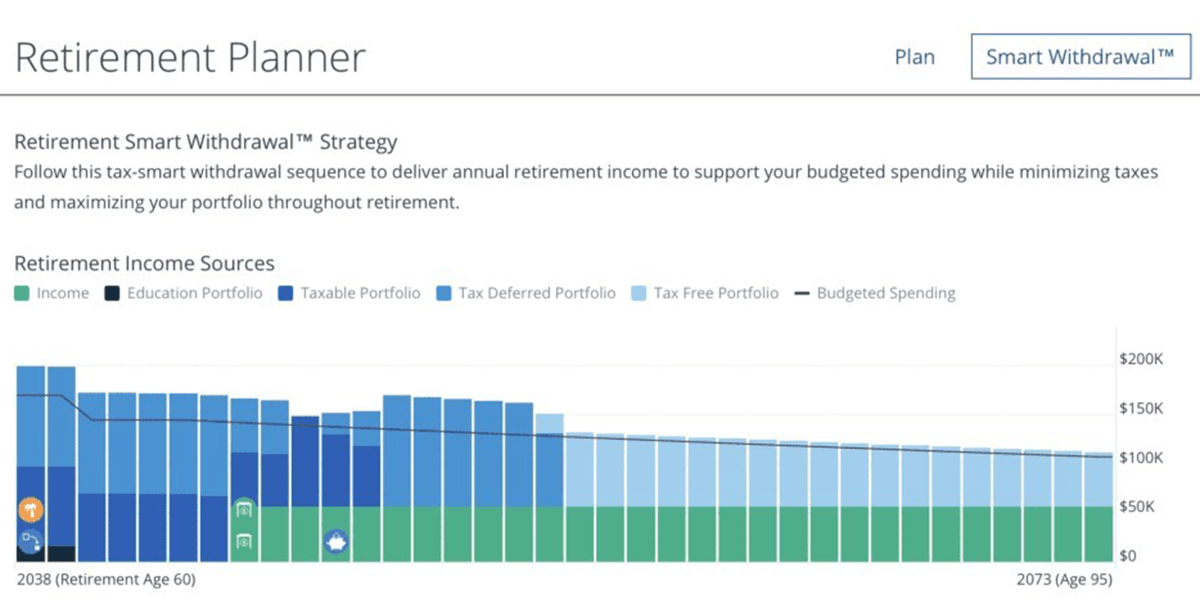 personal-capital-retirement-planner-feature